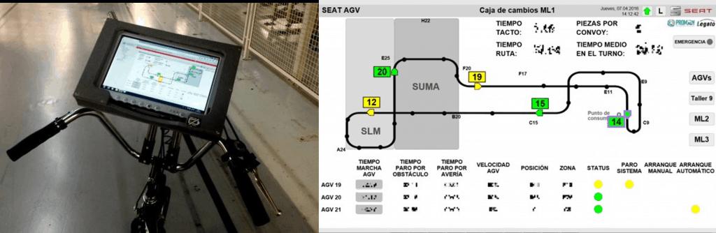 Monitoring AGVs
